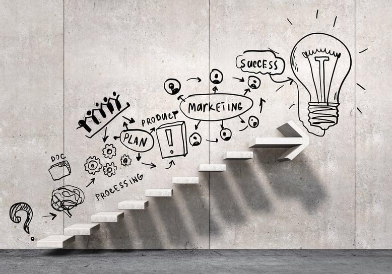 Um modelo de negócio é uma boa base para empreender, mas não será tudo...